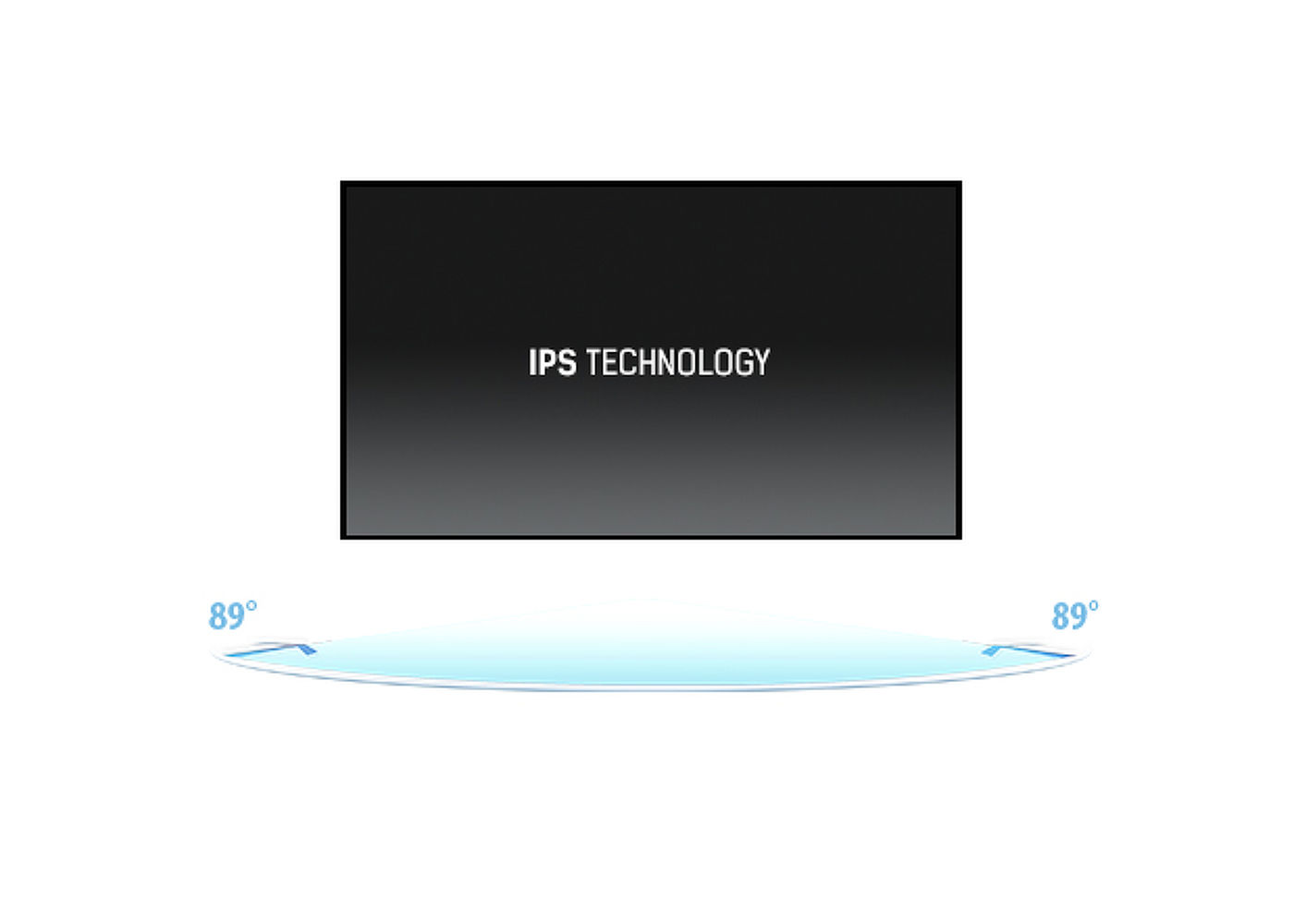 Technologie IPS